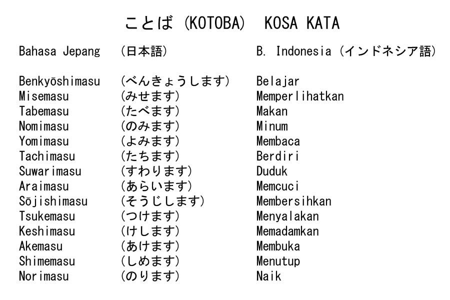 Gambar Kata Kata Dalam Bahasa Jepang Kumpulan Kata Kata