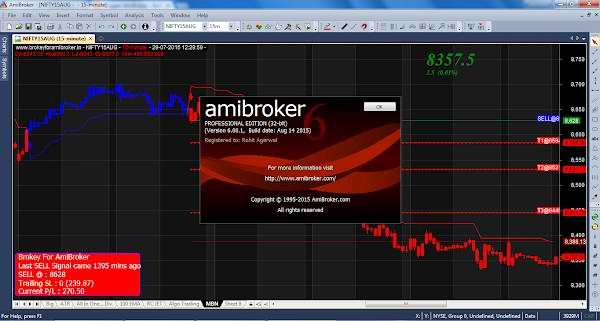 AmiBroker Pro Edition 6.20.1 Full Version Free Download
