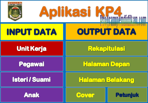 Aplikasi Cetak KP4 2019 Format Excel