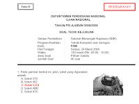 Download Soal dan Jawaban UN TKJ Tahun 2008/2009 Paket B