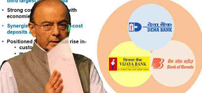 Government of India Proposed to Merger BOB, DENA and VIJAYA Bank