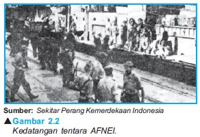 Penyebab Konflik Indonesia Belanda