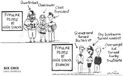 CF Stinks: August 2011
