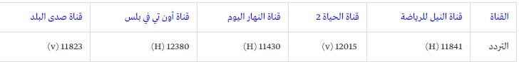 القنوات الناقلة لمباراة نهائى كأس مصر