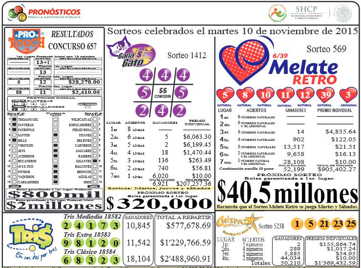 MASCARILLA DE RESULTADOS (Tris Chispazo 5238 Melate