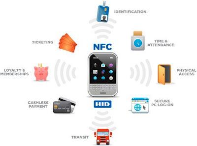 NFC saiba tudo sobre essa tecnologia 4