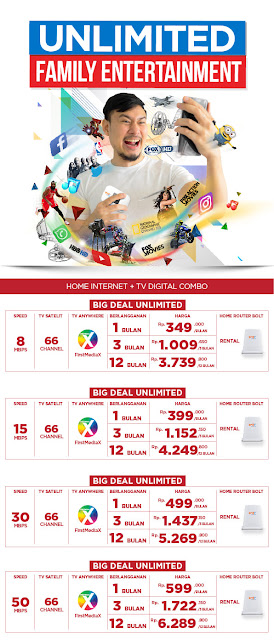 PAKET BUNDLING BOLT HOME INTERNET DAN BIG TV