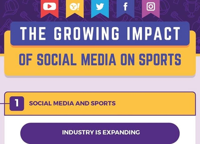effect social media marketing sports industry bootstrap business