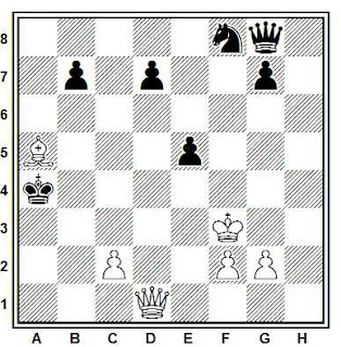 Estudio artístico de ajedrez compuesto por Leonid I. Kubbel (Torneo URSS, primer premio, 1925)