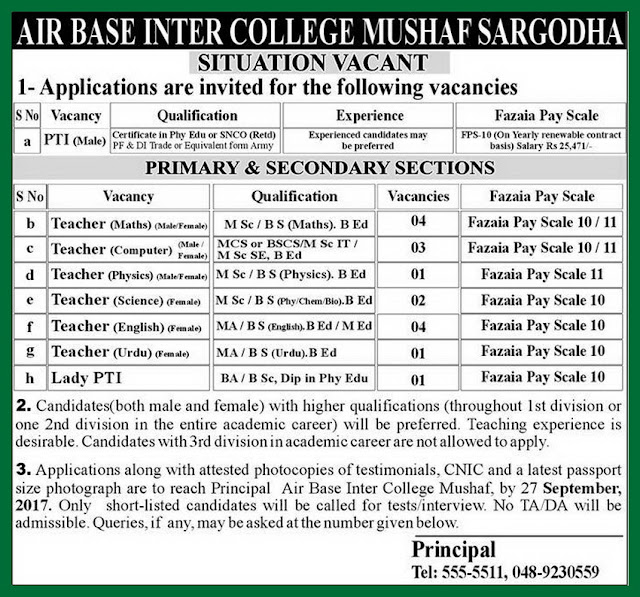 Teachers Jobs in Air Base Inter College Mushaf