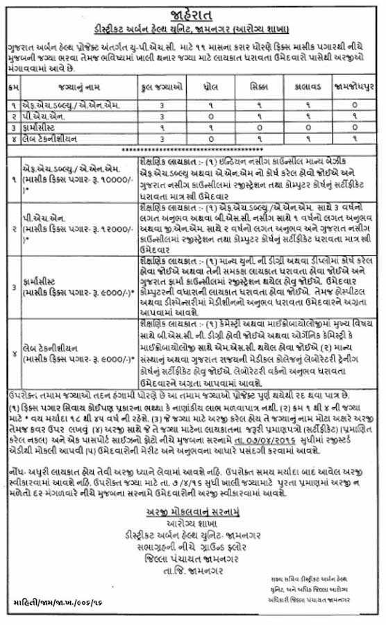 District Urban Health Unit, Jamnagar Various Recruitment 2016
