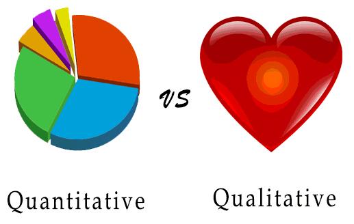 Perbedaan Penelititan Kualitatif dan Kuantitatif