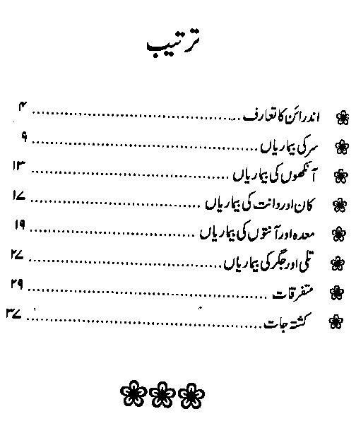Colocynthis Properties Urdu