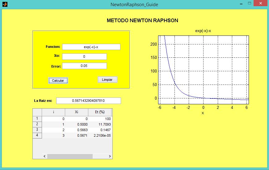 metodo de newton raphson en java