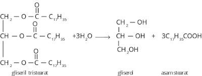 Contoh Reaksi Hidrolisis lemak atau minyak