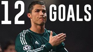 Cristiano Ronaldo - All 12 Goals in Champions League 2016/2017