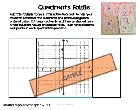 Interactive Notebooks Integers And Coordinate Grid Coffee Cups