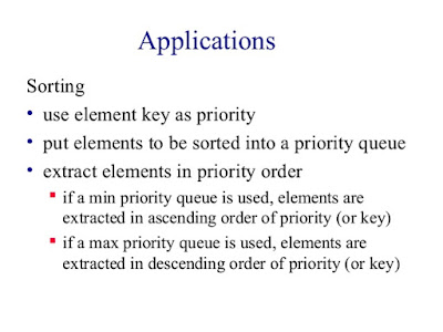 Java PriorityQueue Example