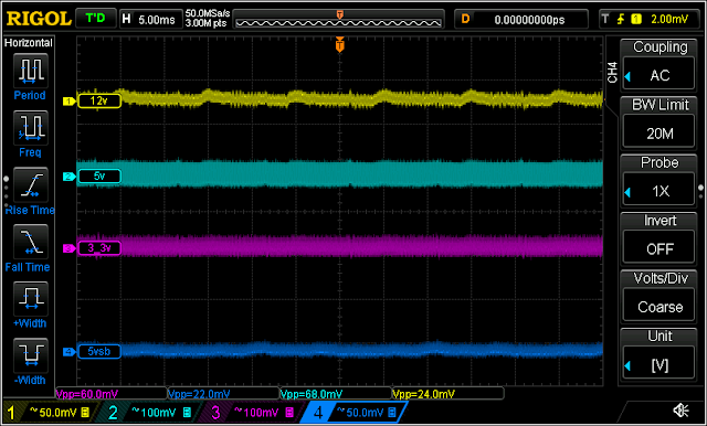 Andyson E5+ 300W -Passive PFC Single Rail True Power 27