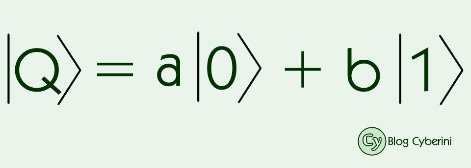 Representação do qubit através da notação bra-ket