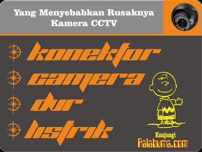 Beberapa Penyebab Camera CCTV Rusak