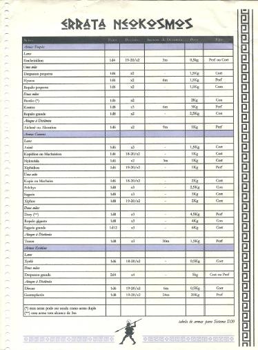 d&d unearthed arcana pdf 5e