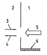 Hình D.2 - Thiết bị chuyển dời A2
