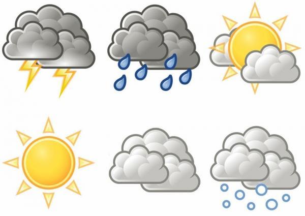 Calentamiento, buen tiempo atmosférico y cambio climático