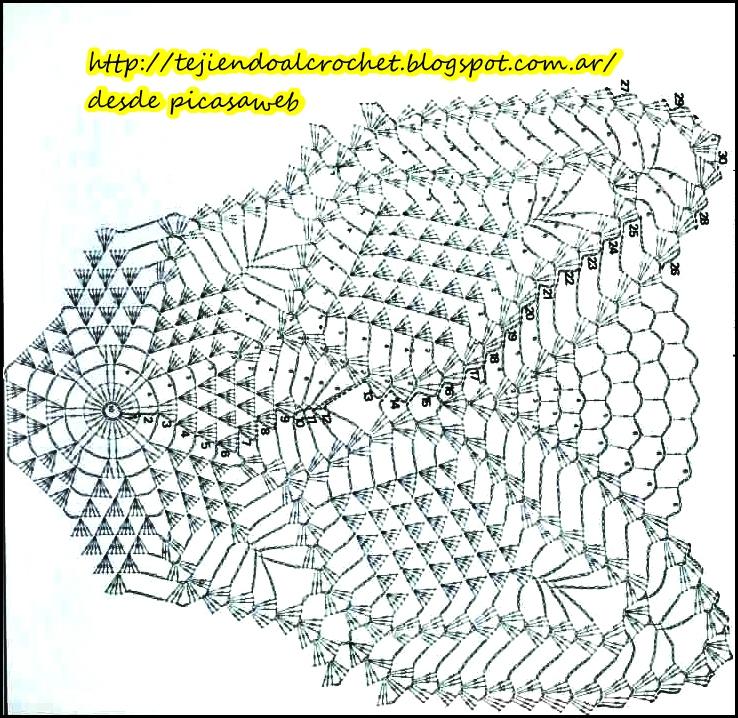 Crochet fabric crochet ganchillo patrones graficos for Tapetes de ganchillo