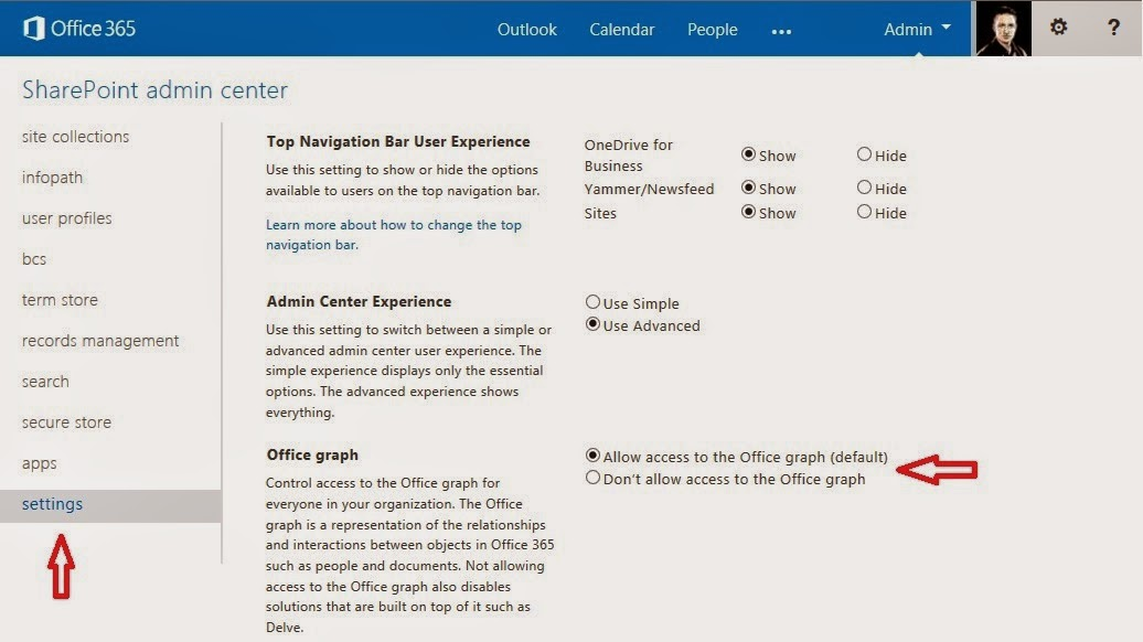 Sharepoint Talk Delve And The Office Graph For It Pros Admins