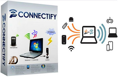Connectify Hotspot 2015.0.5.34877 Crack+Serial Key