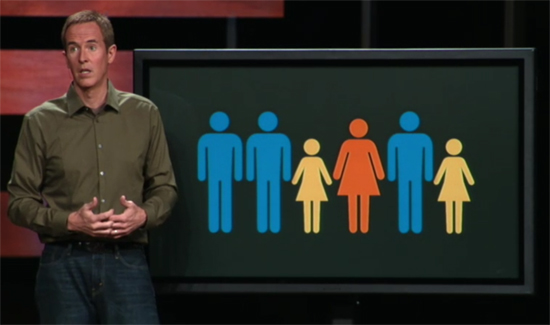 Andy Stanley Family
