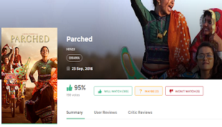 Download Parched(2016) Radhika Apte Full Movie in HD Blu-Ray