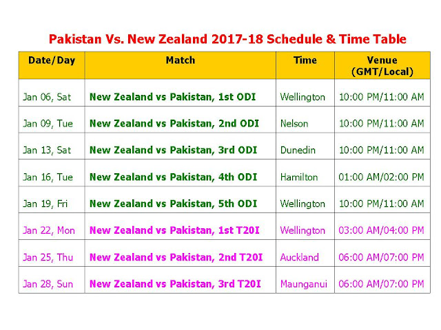 Pakistan Vs. New Zealand 2017-18 Schedule & Time Table,Pakistan tour of New Zealand 2018,New Zealand Vs. Pakistan 2018 Schedule & Time table,cricket schedule 2018,t20 cricket,odi cricket,ICC cricket calendar 2018,Pak Vs. NZ,odi series,Pakistani time,local time,GMT time,match venue,place,match detail,PCB,New Zealand Cricket,Pakistan Vs. New Zealand Series 2018,New Zealand Vs. Pakistan series 2018,full schedule,match detail,cricket series,time,date & time