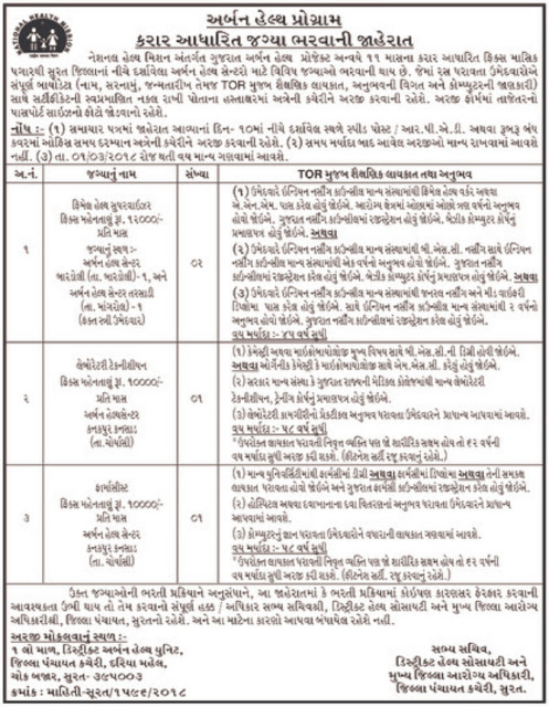 Posts:*.Female Health Supervisor: 02 Posts*.Laboratory Technician: 01 Post*.Pharmacist: 01 Post