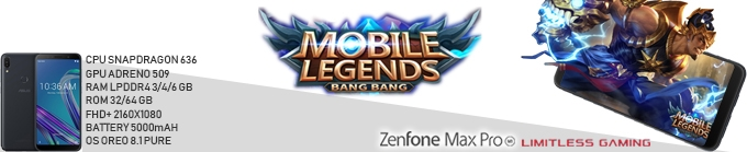 "Game Experience Smartphone "" Limitless Gaming "" Mobile Legends"