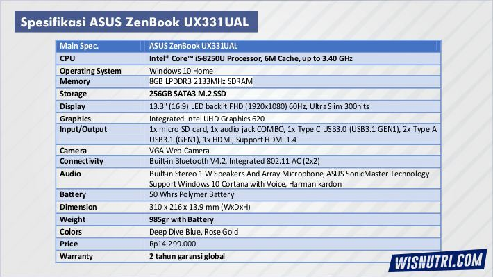 Review ASUS ZenBook UX331UAL Indonesia
