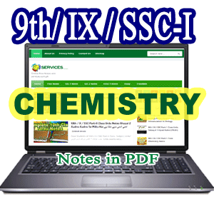 Free Download 9th Class Notes All Subjects | Class Notes for