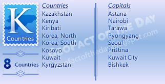 country that starts with the letter d geofact of the day k countries 10725