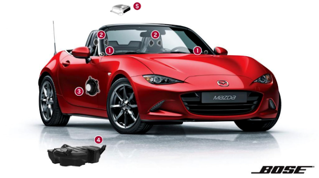 Roadster Blog: MX-5 Roadster ND Stereo Systems