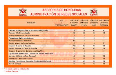 Administración de Redes Sociales en Honduras