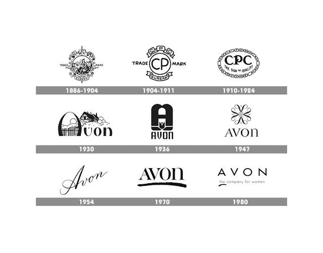 Evolución-logotipo-AVON
