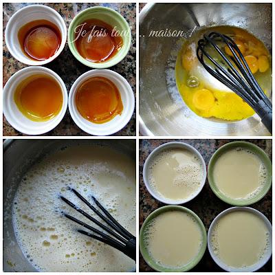 Préparation de la crème renversée au caramel