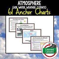Atmosphere, Air, Water, Climate, Weather, Earth Science Anchor Charts BUNDLE, Earth Science Bellringers, Earth Science Word Walls, Earth Science Gallery Walks, Earth Science Interactive Notebook inserts
