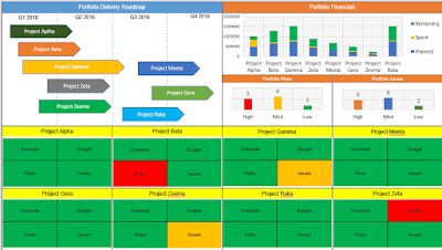 Portfolio Management Dashboard