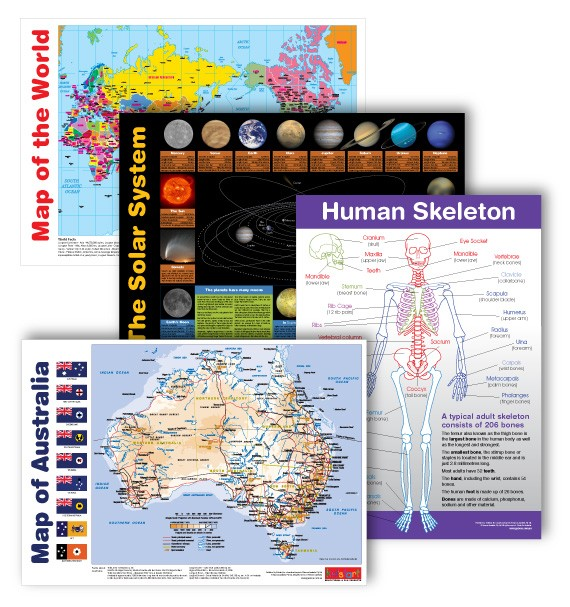 Science Charts & Maps