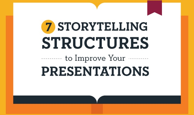 7 Storytelling Structures to Improve Your Presentations
