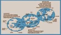 Sejarah Perkembangan Muka Bumi