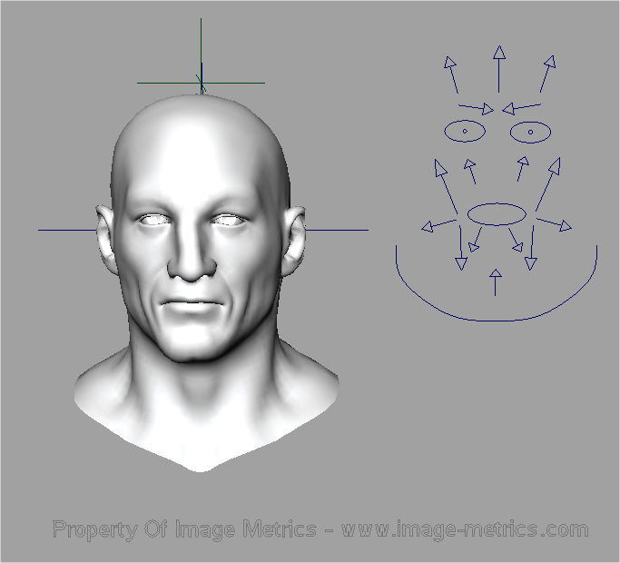 Blender Facial Rigging 95