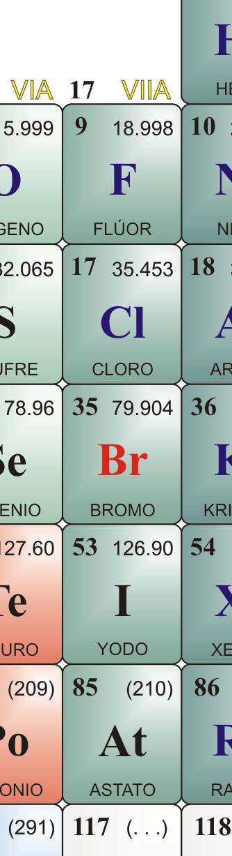 Qumica fcil 2016 los elementos del grupo viia actualmente grupo 17 se denominan halgenos formadores de sales son no metales que se caracterizan por tener siete urtaz Choice Image
